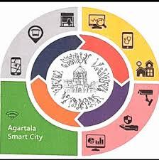 agartala-smart-city-limited